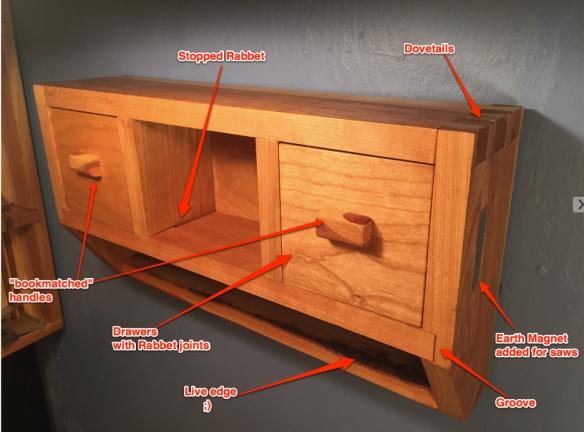 Box Details